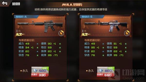 CF手游M4A1钻石换购