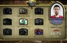 炉石传说世界锦标赛中国锦标赛 A组第一轮