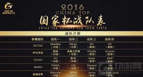 体育总局举办2016CHINA TOP赛事 含5个正赛项目