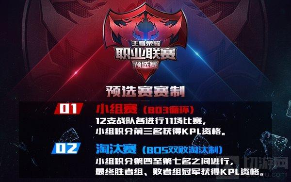 王者荣耀2017KPL预选赛第三周今日敲响战鼓