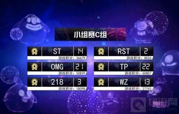 球球大作战4月线上公开赛回顾 SR勇夺本月冠军