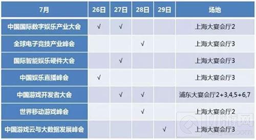 2017 ChinaJoy同期大会第五批演讲嘉宾名单