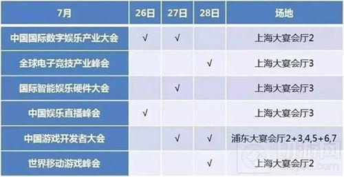 2017ChinaJoy同期大会第七批确认演讲嘉宾名单及日程
