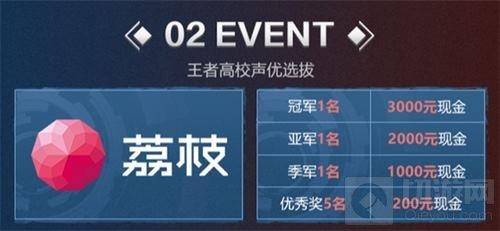 王者荣耀高校联赛校园原创内容征集令已发出