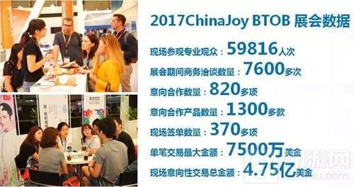 盛大游戏将在2018 ChinaJoy BTOB精彩亮相