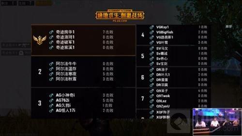 京东电器QGC刺激战场总决赛 冠军归属AGFOX