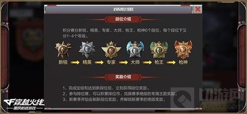 """CF手游新版本倒计时 """"跨服排位赛""""正式上线"""