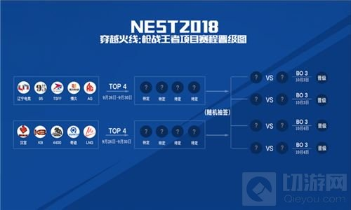 NEST进入白热化阶段 CFM小组赛八强即将诞生