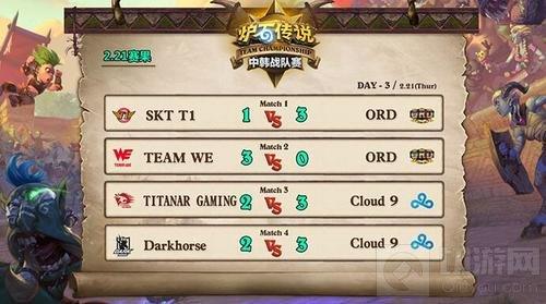 中韩战队赛四强诞生 最终决战2月22日打响